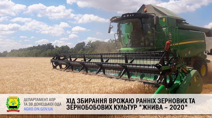 """Хід збирання врожаю ранніх зернових та зернобобових культур """"ЖНИВА – 2020"""" станом на 21.07.2020"""