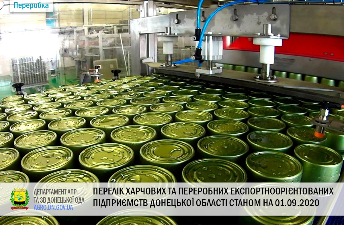 Перелік харчових та переробних експортноорієнтованих підприємств Донецької області станом на 01.09.2020