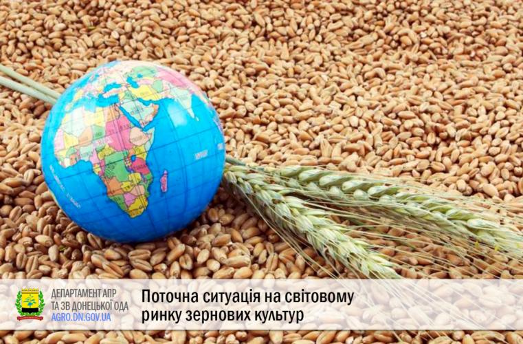 Поточна ситуація на світовому ринку зернових культур