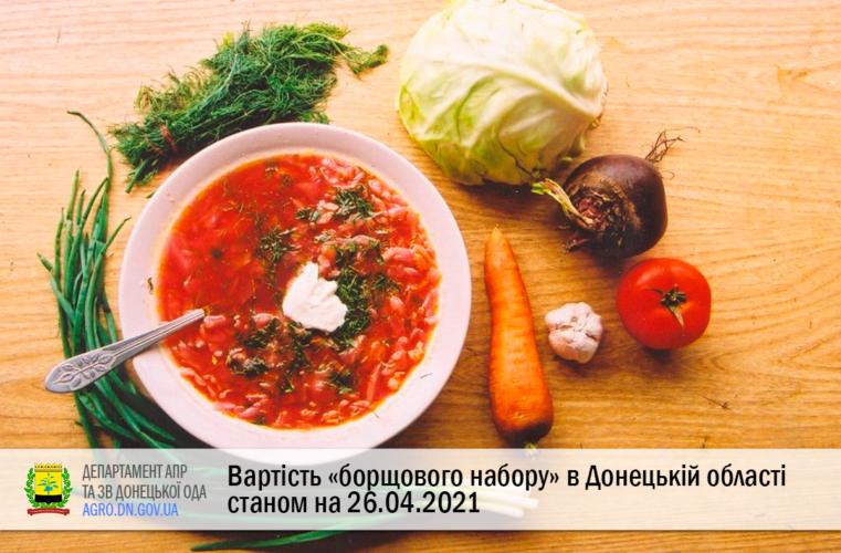 Вартість «борщового набору» в Донецькій області станом на 26.04.2021