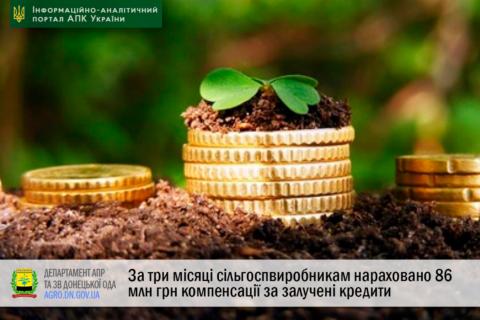 За три місяці сільгоспвиробникам нараховано 86 млн грн компенсації за залучені кредити