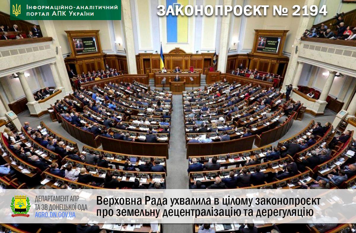 Верховна Рада ухвалила в цілому законопроєкт про земельну децентралізацію та дерегуляцію