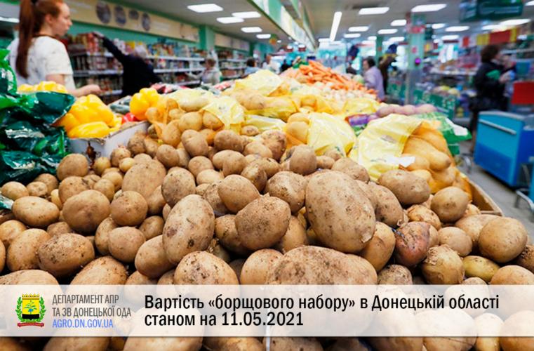 Вартість «борщового набору» в Донецькій області станом на 11.05.2021