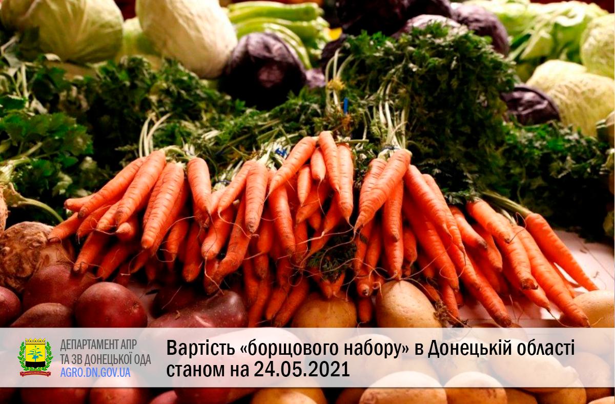 Вартість «борщового набору» в Донецькій області станом на 24.05.2021