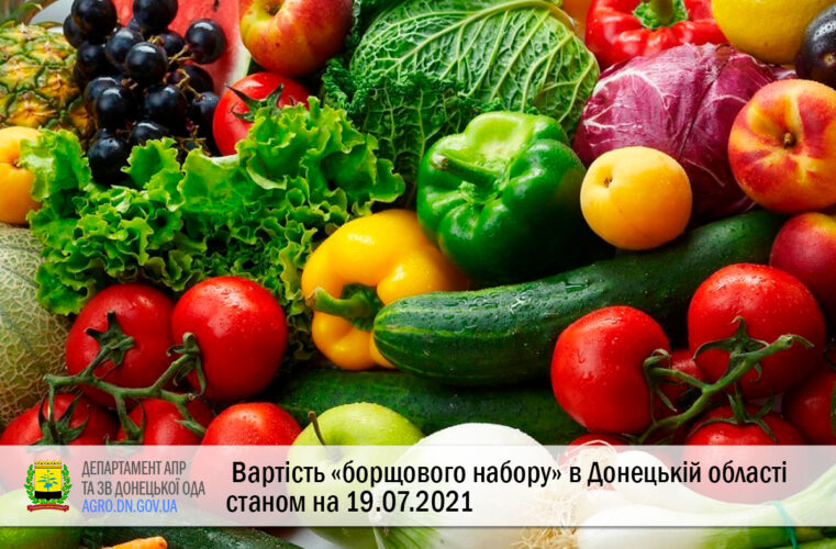Вартість «борщового набору» в Донецькій області станом на 19.07.2021